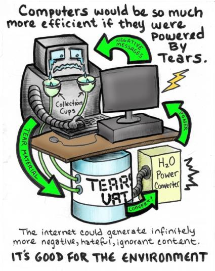 Robot Tears final